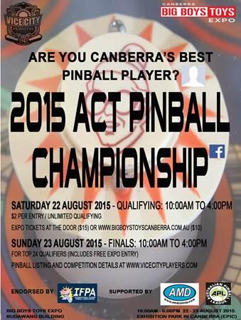 pinball championship