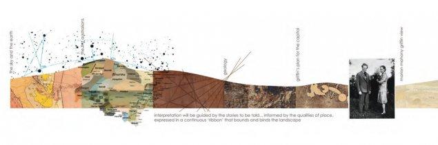 Mount-Ainslie-design-concept-part-one