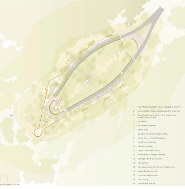 Mount-Ainslie-landscape-design