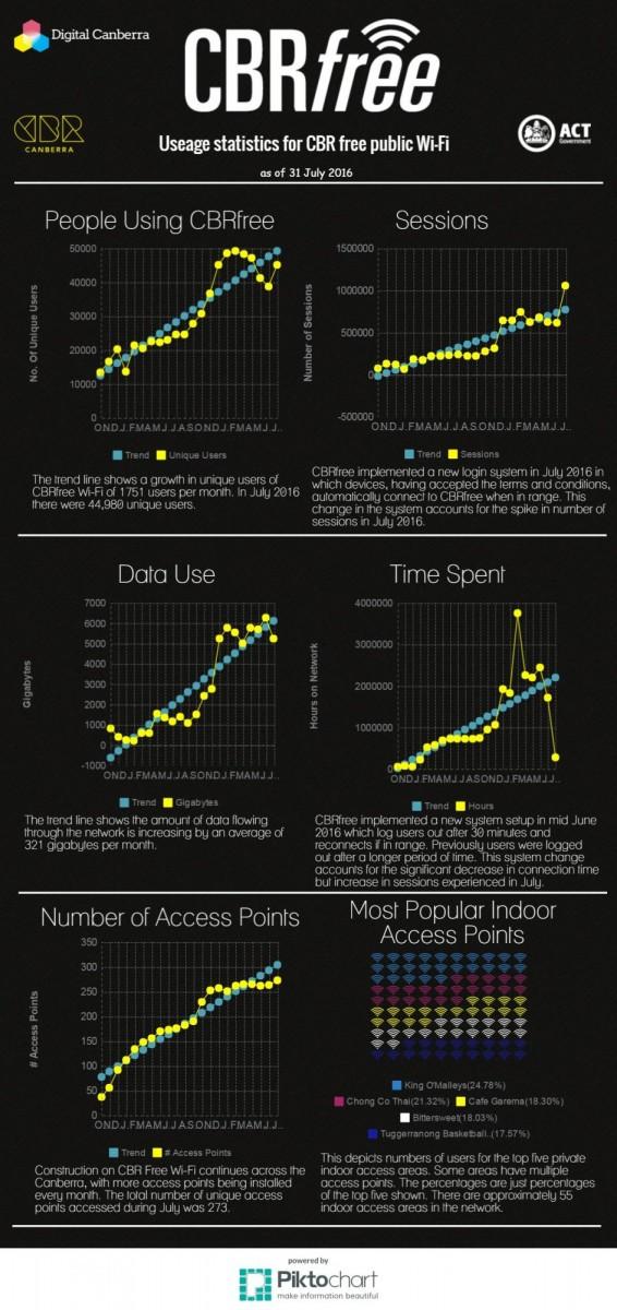 CBRfree graphs
