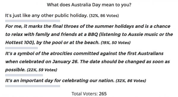 AustraliaDayPoll