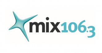 MIX 106.3 declared most popular radio station in Canberra