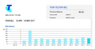 Telstra billing practice