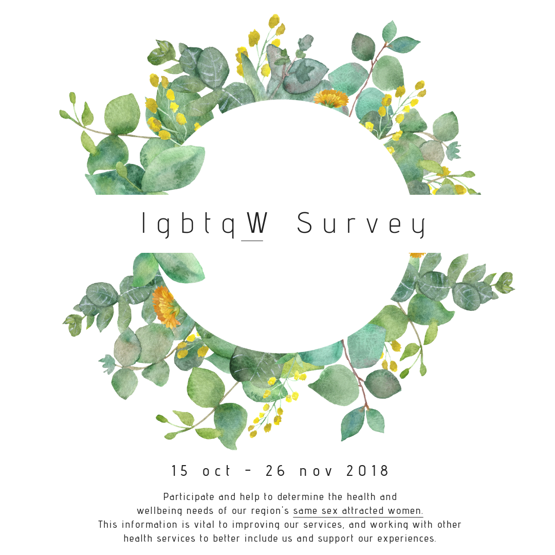 "leaves and flowers in a circle with ""lgbtqW Survey"" in the middle"