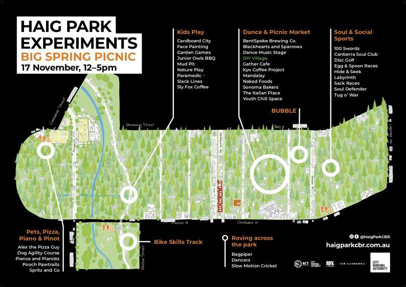 Haig Park Experiments map