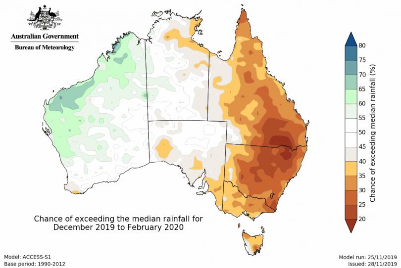 Median rainfall forecast