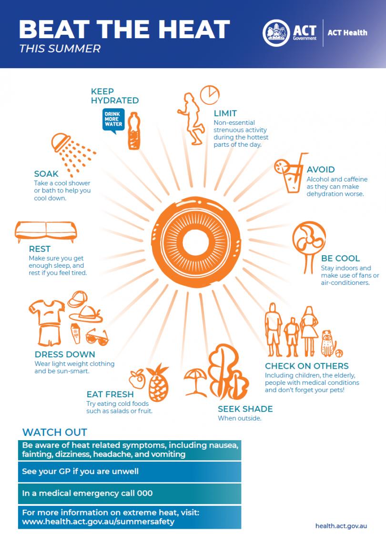 Heat smart tips