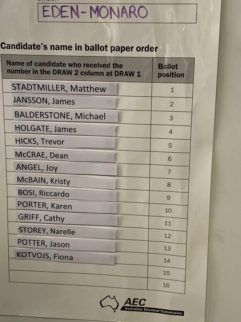 The ballot list of 14 candidates for Eden-Monaro