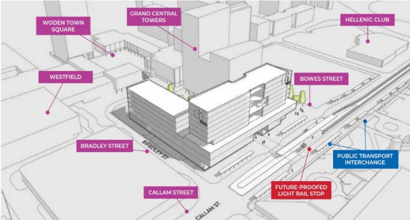 Woden Town Centre diagram