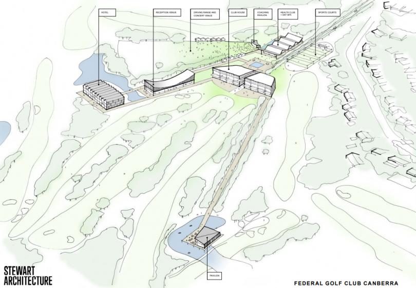 Concept plan for Federal Golf Club