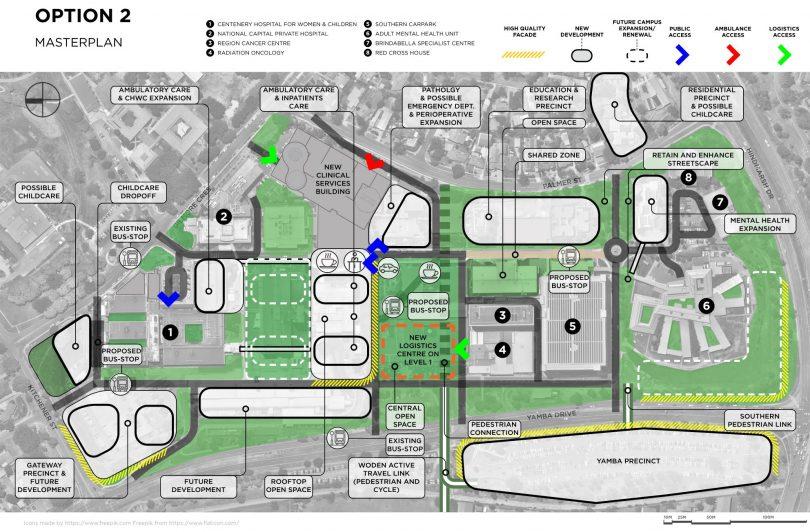 Canberra Hospital master plan option 2